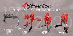 EVOLUTION OF THE SERVO-MOTOR