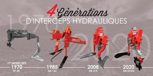 50th birthday of the HYDRAULIC INTERVINE SYSTEM BOISSELET